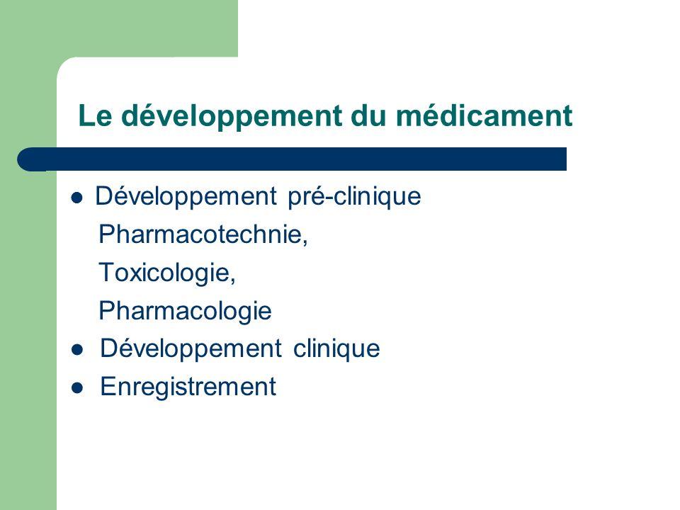 Le développement du médicament Développement pré-clinique Pharmacotechnie, Toxicologie, Pharmacologie Développement clinique Enregistrement