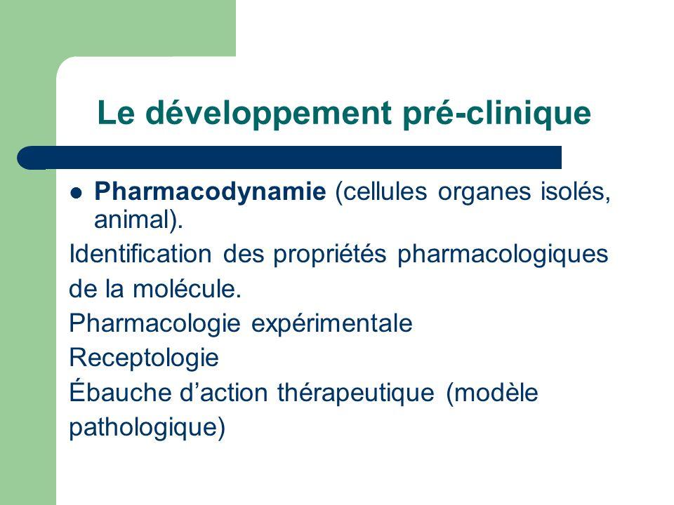 Le développement pré-clinique Pharmacodynamie (cellules organes isolés, animal). Identification des propriétés pharmacologiques de la molécule. Pharma