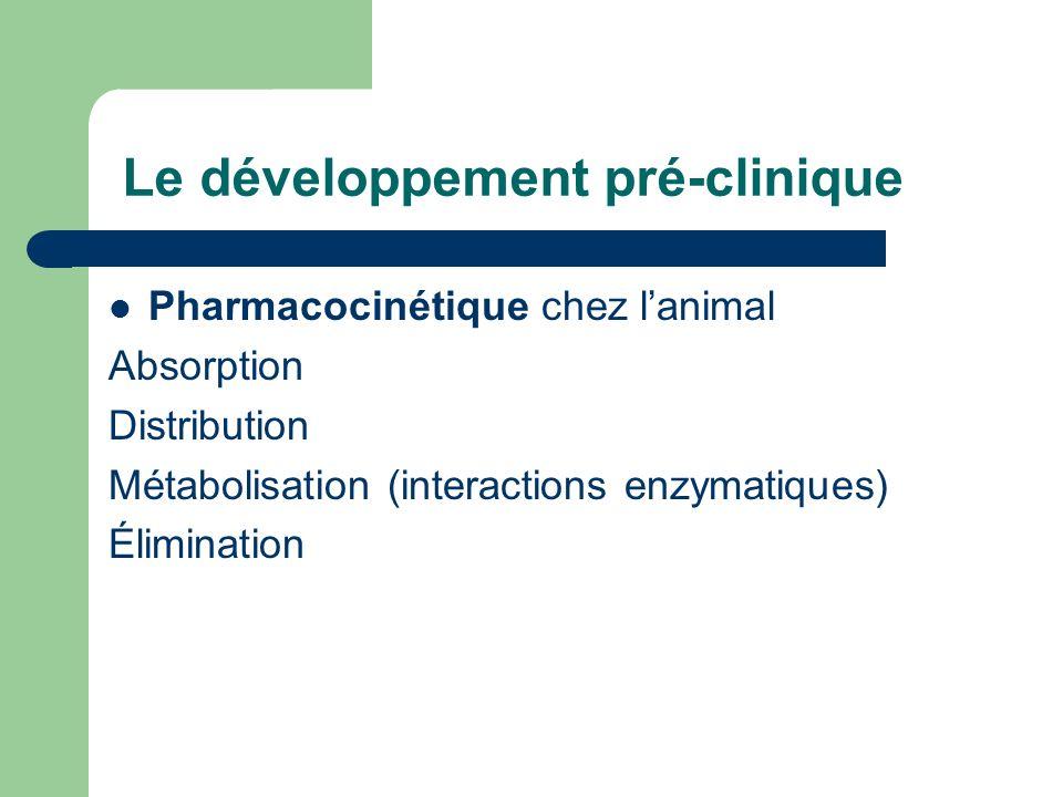 Le développement pré-clinique Pharmacocinétique chez lanimal Absorption Distribution Métabolisation (interactions enzymatiques) Élimination
