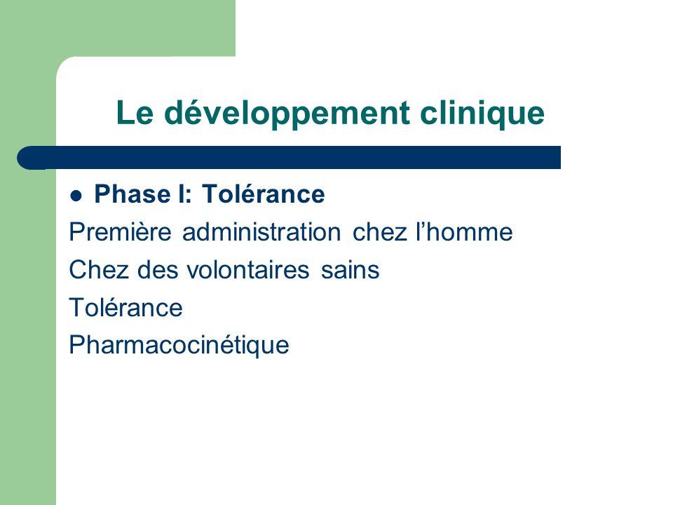 Le développement clinique Phase I: Tolérance Première administration chez lhomme Chez des volontaires sains Tolérance Pharmacocinétique