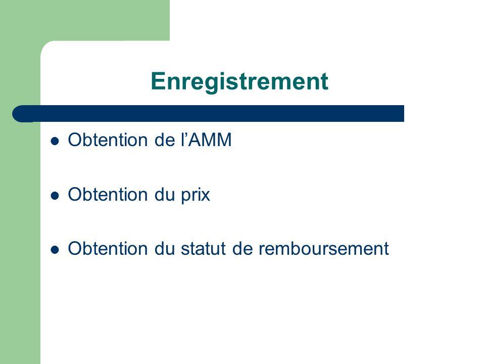Enregistrement Obtention de lAMM Obtention du prix Obtention du statut de remboursement