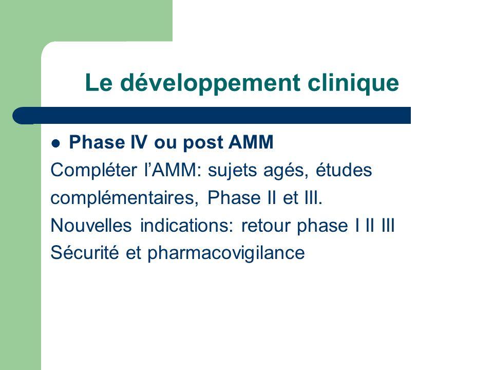 Le développement clinique Phase IV ou post AMM Compléter lAMM: sujets agés, études complémentaires, Phase II et III. Nouvelles indications: retour pha
