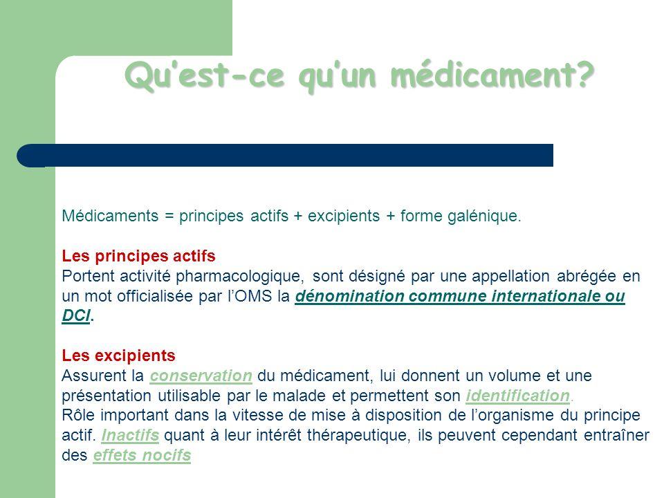 Médicaments = principes actifs + excipients + forme galénique. Les principes actifs Portent activité pharmacologique, sont désigné par une appellation
