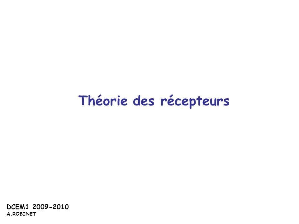 Théorie des récepteurs DCEM1 2009-2010 A.ROBINET
