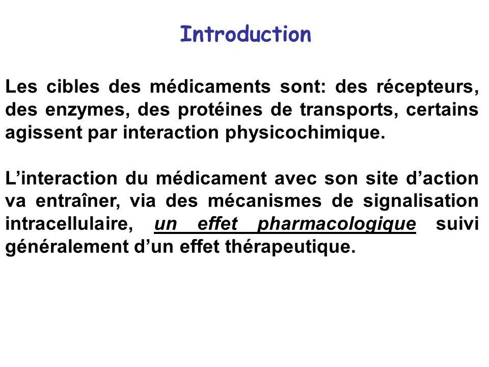 Introduction Les cibles des médicaments sont: des récepteurs, des enzymes, des protéines de transports, certains agissent par interaction physicochimi