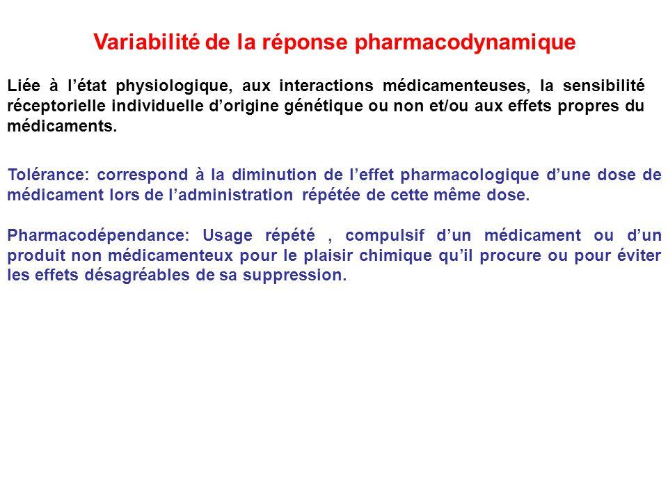 Variabilité de la réponse pharmacodynamique Liée à létat physiologique, aux interactions médicamenteuses, la sensibilité réceptorielle individuelle do