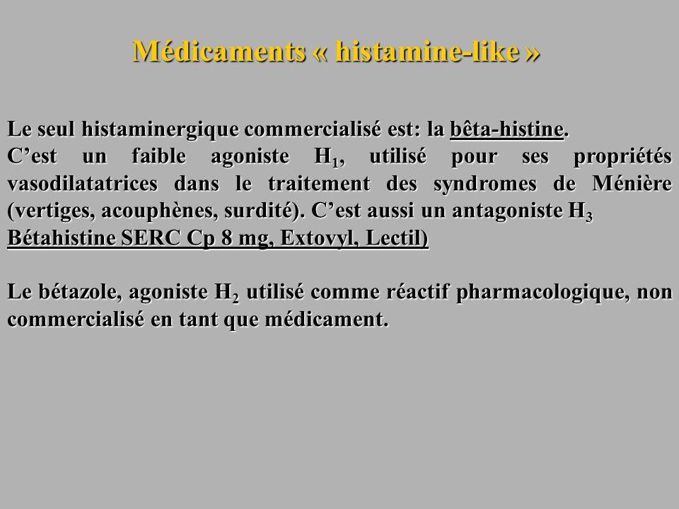 Médicaments « histamine-like » Le seul histaminergique commercialisé est: la bêta-histine. Cest un faible agoniste H 1, utilisé pour ses propriétés va