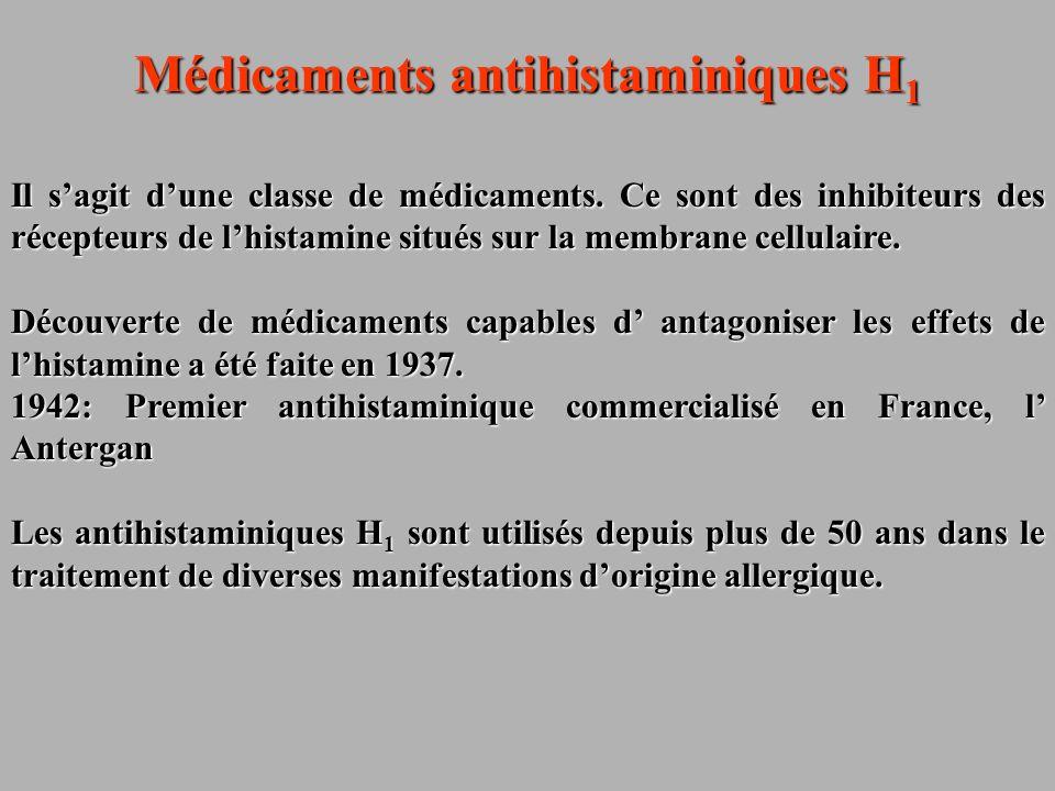 Médicaments antihistaminiques H 1 Il sagit dune classe de médicaments. Ce sont des inhibiteurs des récepteurs de lhistamine situés sur la membrane cel