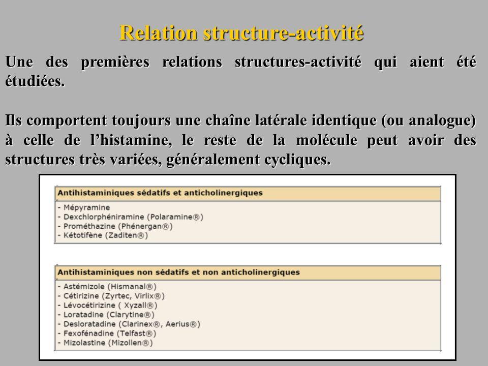 Relation structure-activité Une des premières relations structures-activité qui aient été étudiées. Ils comportent toujours une chaîne latérale identi