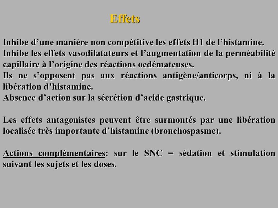 Effets Inhibe dune manière non compétitive les effets H1 de lhistamine. Inhibe les effets vasodilatateurs et laugmentation de la perméabilité capillai