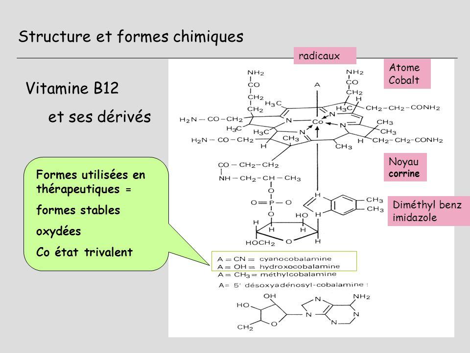 Structure et formes chimiques Vitamine B12 et ses dérivés Formes utilisées en thérapeutiques = formes stables oxydées Co état trivalent Noyau corrine