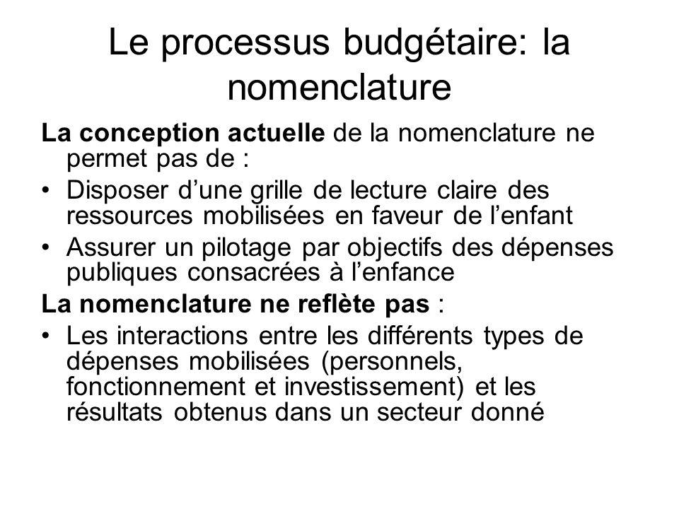 Les résultats détaillés Trois grands mécanismes ont été concernés par le diagnostic : Le processus budgétaire : élaboration, adoption, exécution ; Les