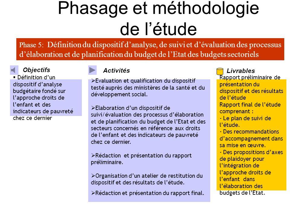 Phasage et méthodologie de létude Phase 4: Diagnostic des budgets des secteurs de la santé, du développement social et de la jeunesse et des sports. O