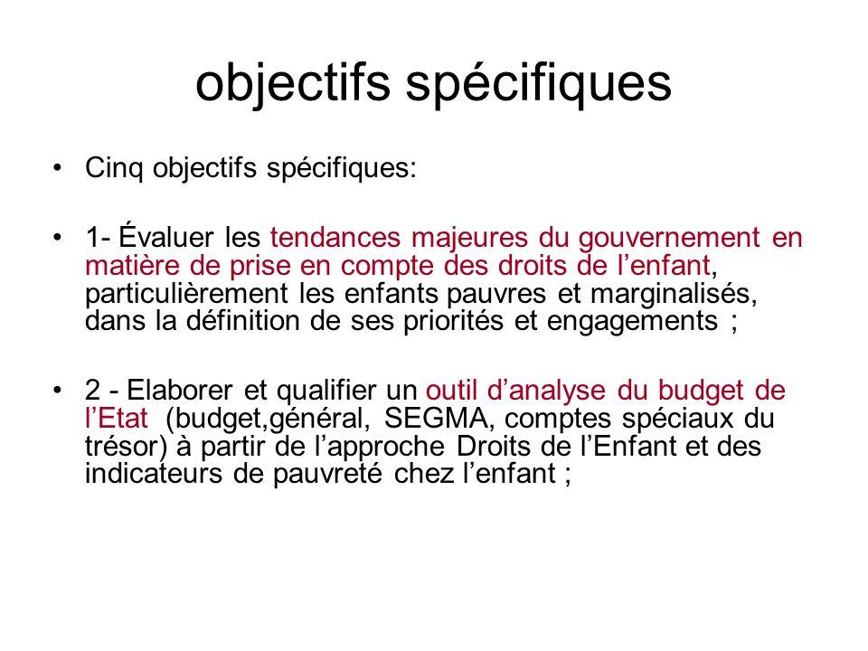 Finalités : – Évaluation du degré dintégration des droits de lenfant dans les budgets des principaux départements concernés : Éducation Nationale, San