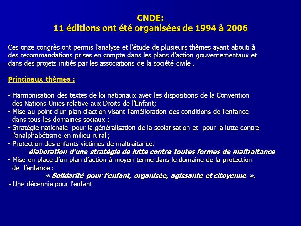 CNDE: 11 éditions ont été organisées de 1994 à 2006 Ces onze congrès ont permis lanalyse et létude de plusieurs thèmes ayant abouti à des recommandati