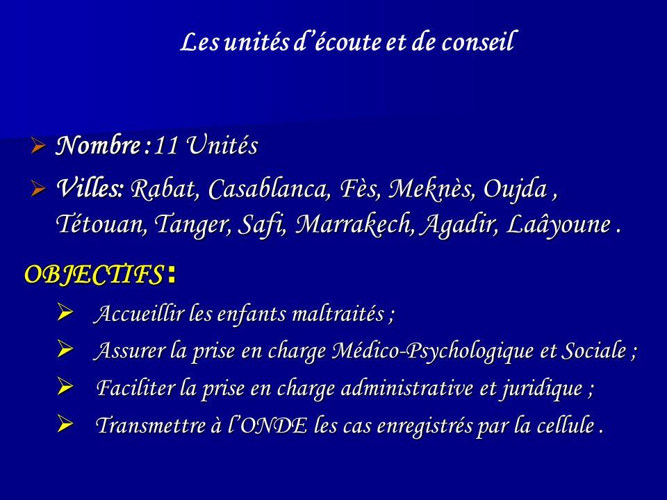 Nombre :11 Unités Nombre :11 Unités Villes: Rabat, Casablanca, Fès, Meknès, Oujda, Tétouan, Tanger, Safi, Marrakech, Agadir, Laâyoune. Villes: Rabat,
