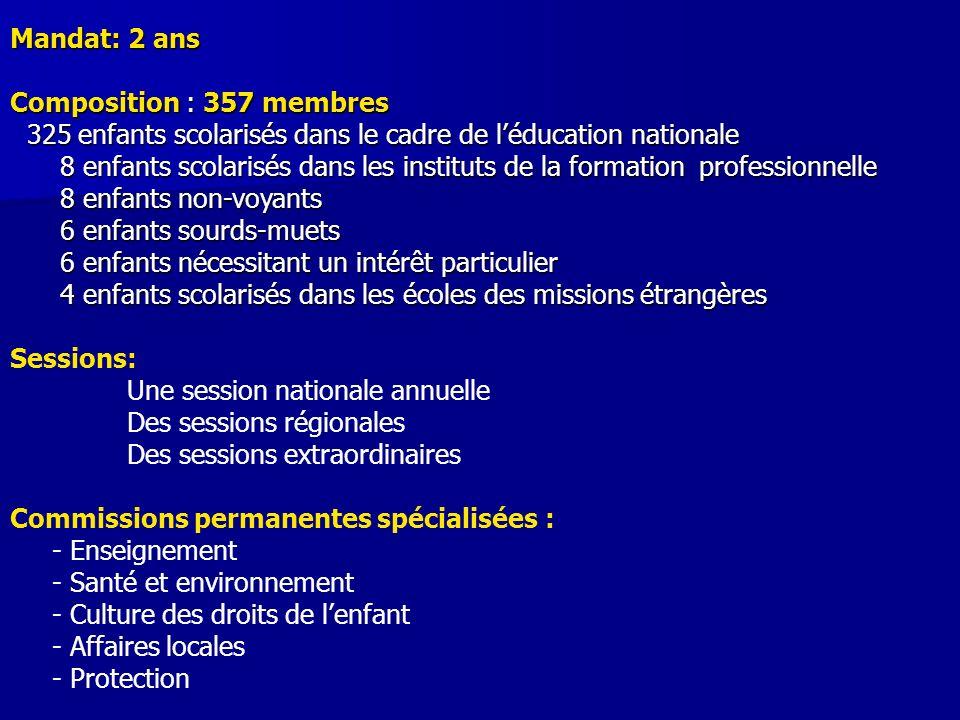 Mandat: 2 ans Composition : 357 membres 325 enfants scolarisés dans le cadre de léducation nationale 325 enfants scolarisés dans le cadre de léducatio