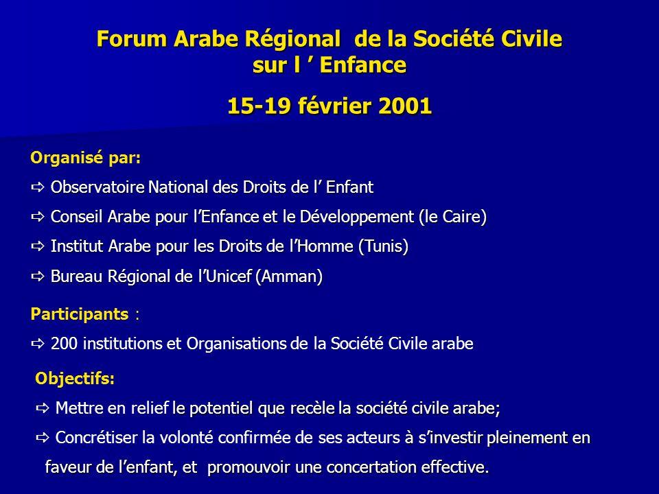 Forum Arabe Régional de la Société Civile sur l Enfance 15-19 février 2001 Organisé par: Observatoire National des Droits de l Enfant Conseil Arabe po