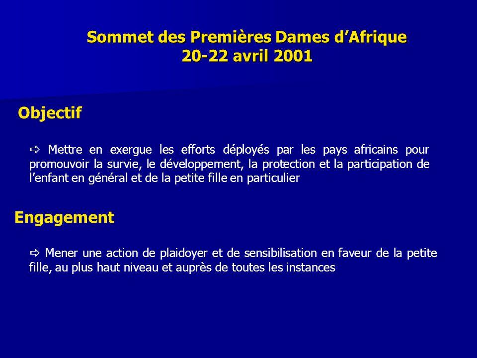 Sommet des Premières Dames dAfrique 20-22 avril 2001 Objectif Mettre en exergue les efforts déployés par les pays africains pour promouvoir la survie,