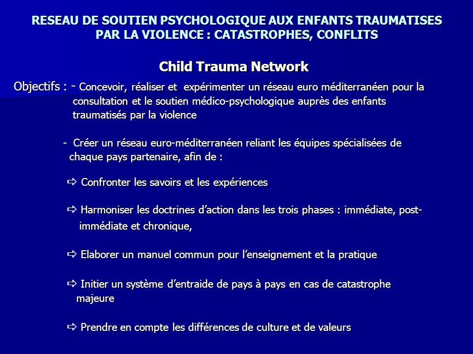 RESEAU DE SOUTIEN PSYCHOLOGIQUE AUX ENFANTS TRAUMATISES PAR LA VIOLENCE : CATASTROPHES, CONFLITS Child Trauma Network Objectifs : - Concevoir, réalise
