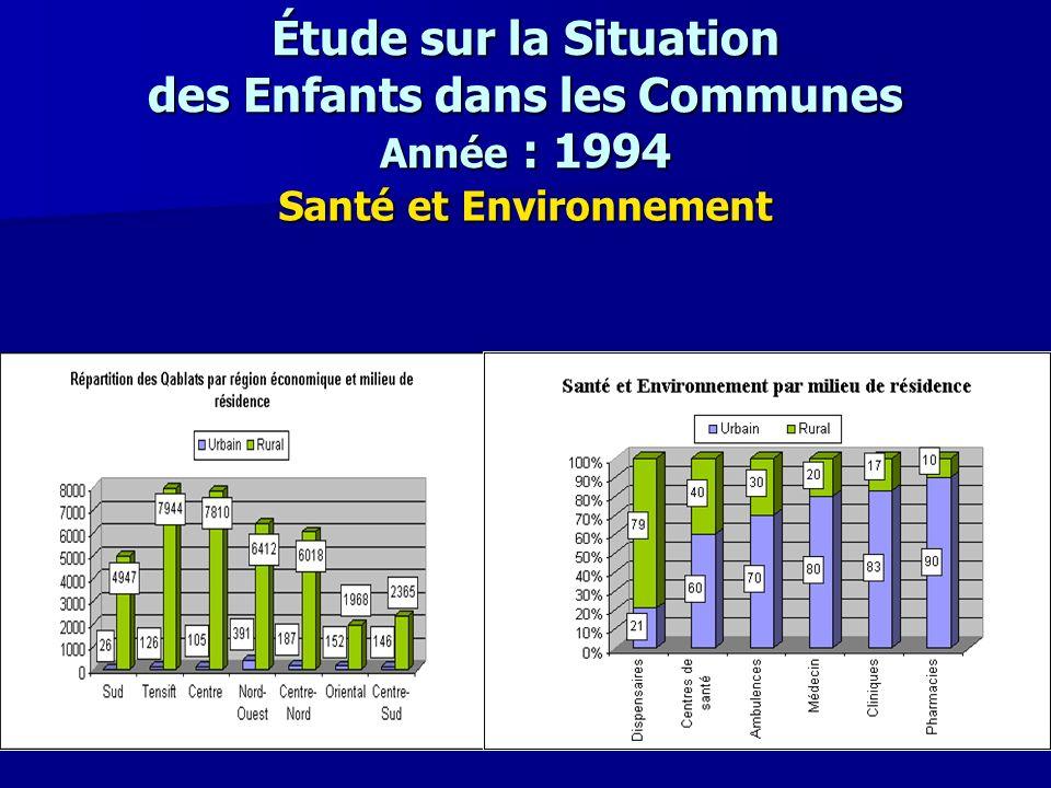 Santé et Environnement Étude sur la Situation des Enfants dans les Communes Année : 1994