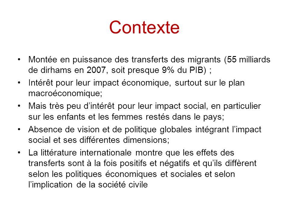 Contexte Montée en puissance des transferts des migrants (55 milliards de dirhams en 2007, soit presque 9% du PIB) ; Intérêt pour leur impact économiq