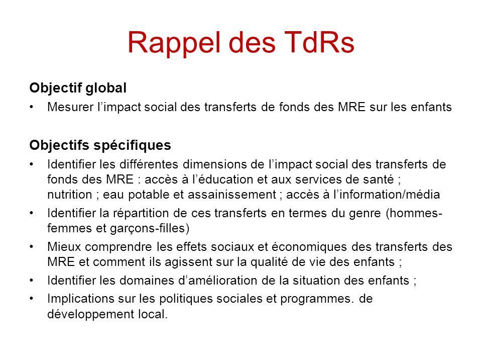 Rappel des TdRs Objectif global Mesurer limpact social des transferts de fonds des MRE sur les enfants Objectifs spécifiques Identifier les différente