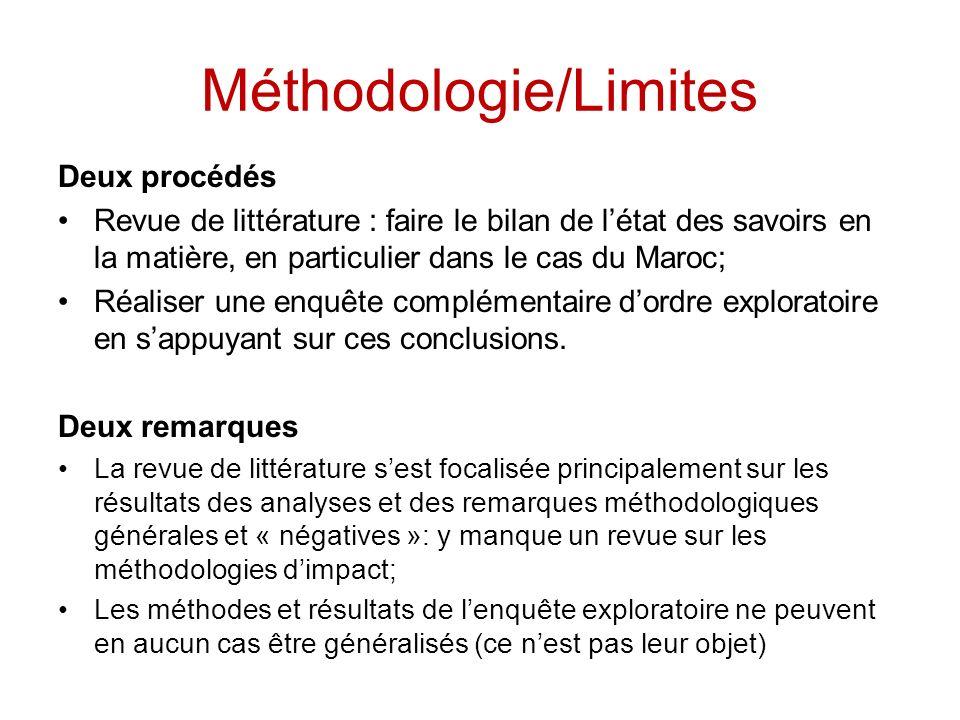 Méthodologie/Limites Deux procédés Revue de littérature : faire le bilan de létat des savoirs en la matière, en particulier dans le cas du Maroc; Réal