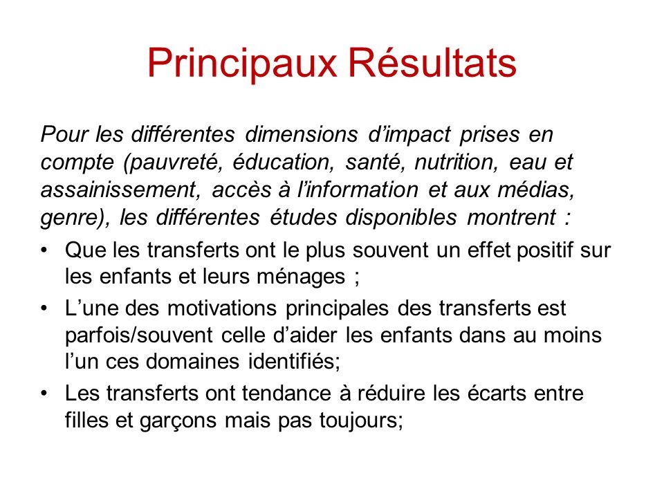 Principaux Résultats Pour les différentes dimensions dimpact prises en compte (pauvreté, éducation, santé, nutrition, eau et assainissement, accès à l