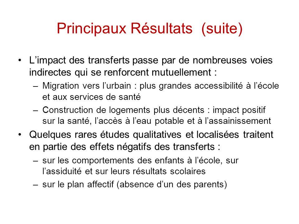 Principaux Résultats (suite) Limpact des transferts passe par de nombreuses voies indirectes qui se renforcent mutuellement : –Migration vers lurbain