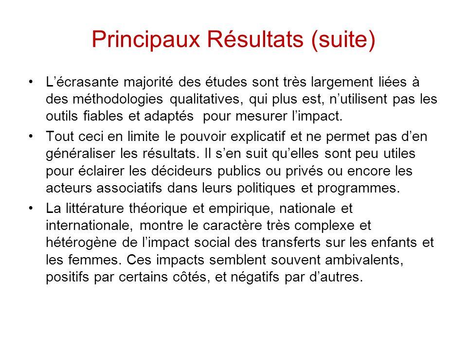 Principaux Résultats (suite) Lécrasante majorité des études sont très largement liées à des méthodologies qualitatives, qui plus est, nutilisent pas l