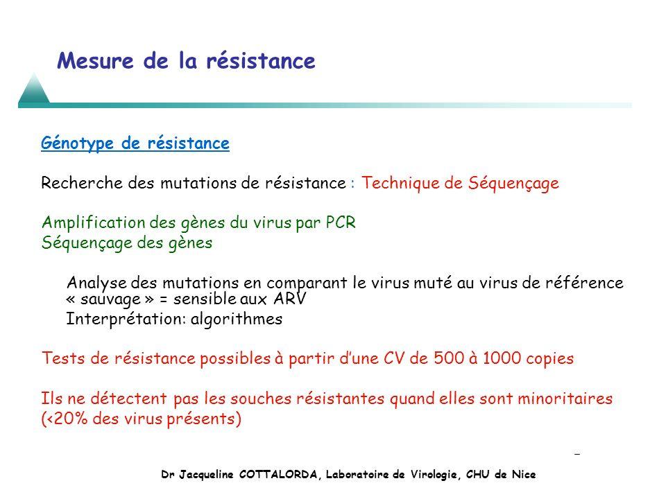 Mesure de la résistance Génotype de résistance Recherche des mutations de résistance : Technique de Séquençage Amplification des gènes du virus par PC