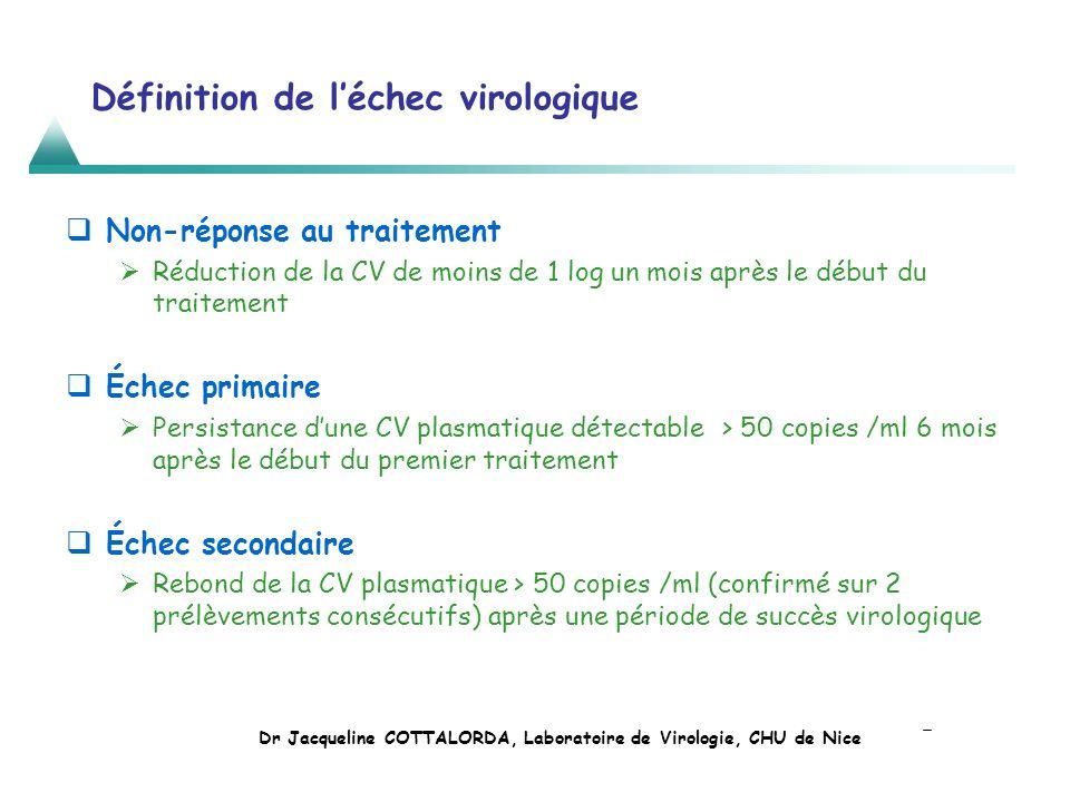 Mesure de la résistance Génotype de résistance Recherche des mutations de résistance : Technique de Séquençage Amplification des gènes du virus par PCR Séquençage des gènes Analyse des mutations en comparant le virus muté au virus de référence « sauvage » = sensible aux ARV Interprétation: algorithmes Tests de résistance possibles à partir dune CV de 500 à 1000 copies Ils ne détectent pas les souches résistantes quand elles sont minoritaires (<20% des virus présents) Dr Jacqueline COTTALORDA, Laboratoire de Virologie, CHU de Nice