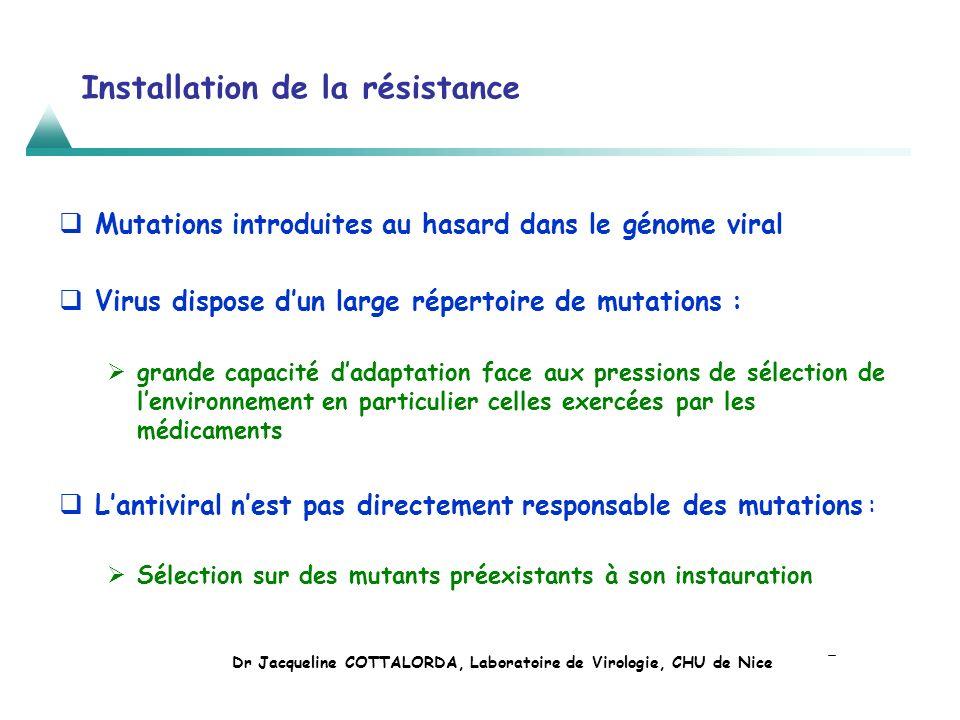 Installation de la résistance En labsence dantirétroviral Le virus sauvage est le plus adapté et est le variant le plus prévalent dans la quasiespèce virale réplicative Sous pression de sélection antirétrovirale Traitement sub-optimal qui permet la réplication virale Les variants résistants émergent en raison de leur avantage réplicatif dans ces conditions Dr Jacqueline COTTALORDA, Laboratoire de Virologie, CHU de Nice