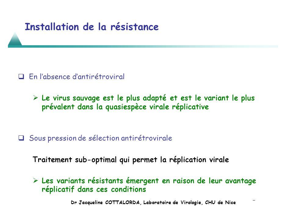 Installation de la résistance en concentration sub-optimale Dr Jacqueline COTTALORDA, Laboratoire de Virologie, CHU de Nice