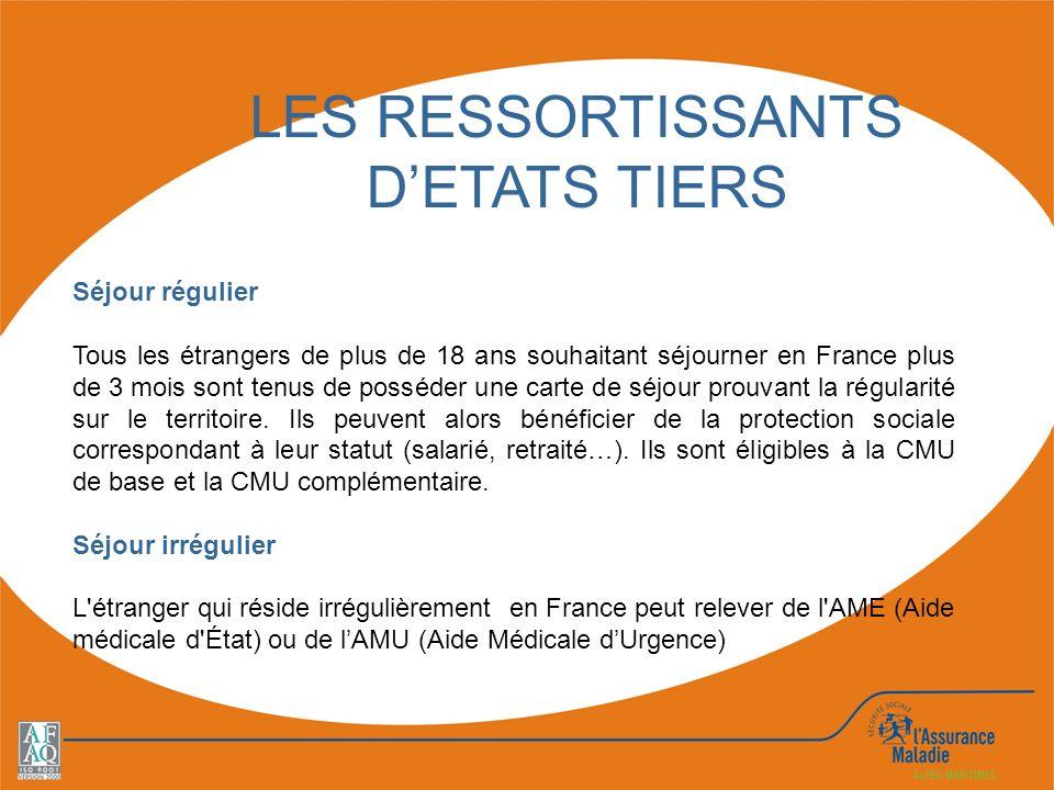 LES RESSORTISSANTS DETATS TIERS Séjour régulier Tous les étrangers de plus de 18 ans souhaitant séjourner en France plus de 3 mois sont tenus de possé