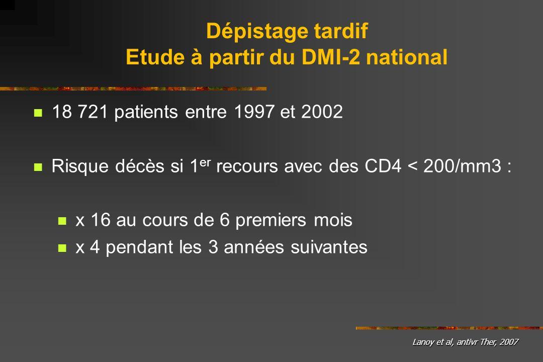 Dépistage tardif Etude à partir du DMI-2 national 18 721 patients entre 1997 et 2002 Risque décès si 1 er recours avec des CD4 < 200/mm3 : x 16 au cou