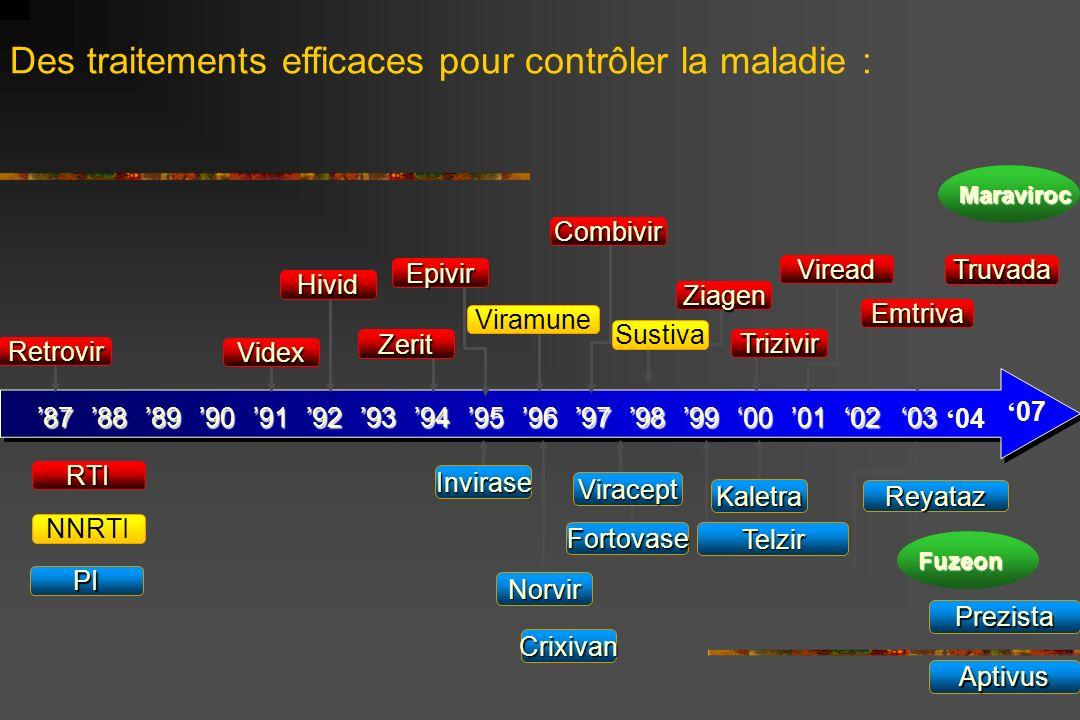 NNRTI 87919294959697989900888990 RTI PI Des traitements efficaces pour contrôler la maladie : Retrovir Norvir Invirase Crixivan Fortovase Kaletra Vira