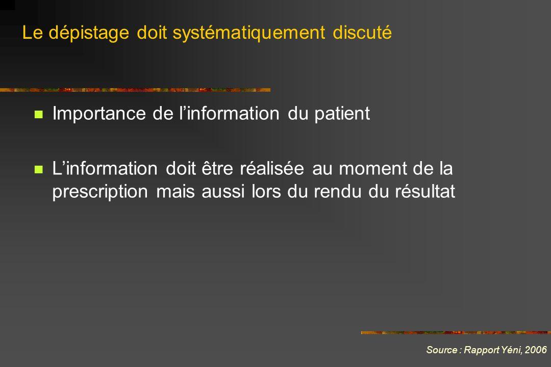 Importance de linformation du patient Linformation doit être réalisée au moment de la prescription mais aussi lors du rendu du résultat Source : Rappo