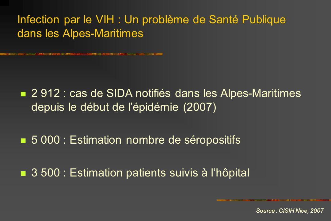 Infection par le VIH : Un problème de Santé Publique dans les Alpes-Maritimes 2 912 : cas de SIDA notifiés dans les Alpes-Maritimes depuis le début de
