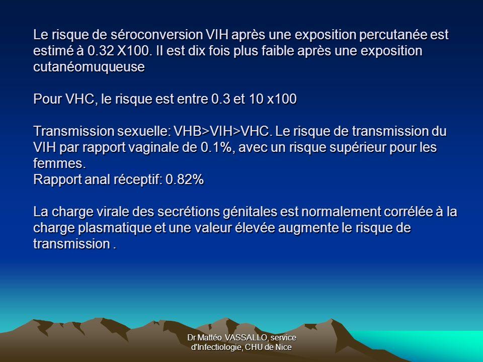 Dr Mattéo VASSALLO, service d'Infectiologie, CHU de Nice Le risque de séroconversion VIH après une exposition percutanée est estimé à 0.32 X100. Il es