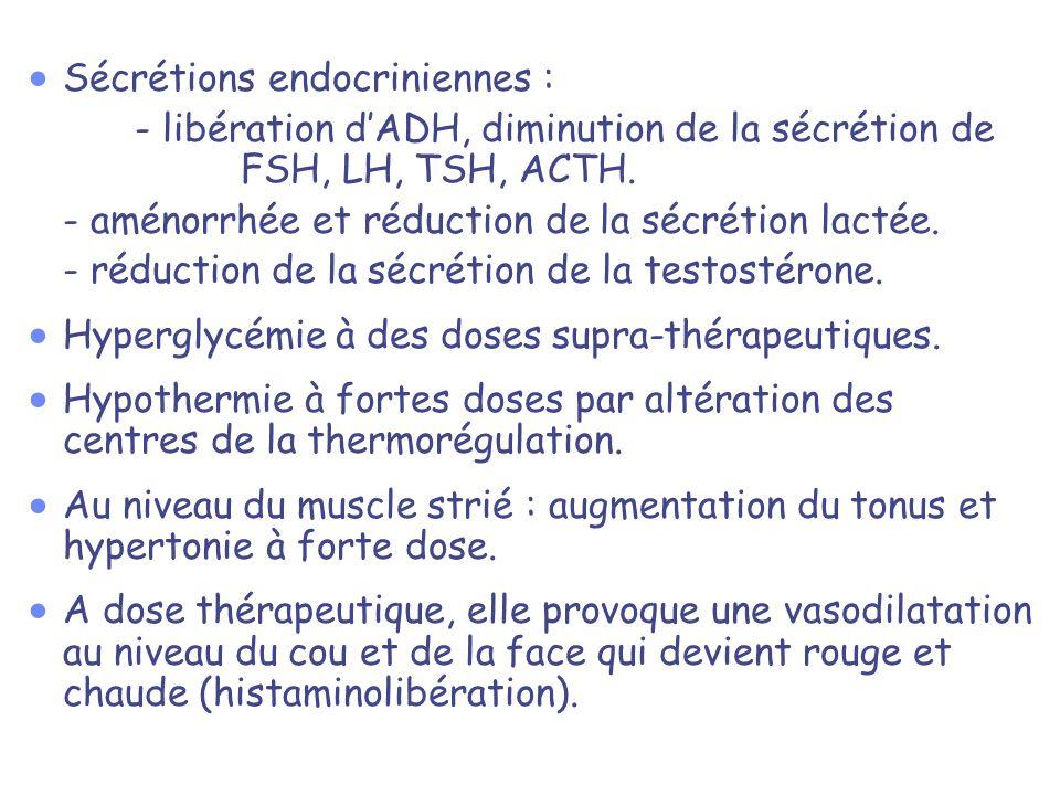 Sécrétions endocriniennes : - libération dADH, diminution de la sécrétion de FSH, LH, TSH, ACTH. - aménorrhée et réduction de la sécrétion lactée. - r