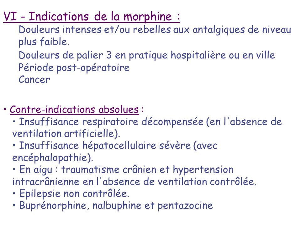 VI - Indications de la morphine : Douleurs intenses et/ou rebelles aux antalgiques de niveau plus faible. Douleurs de palier 3 en pratique hospitalièr