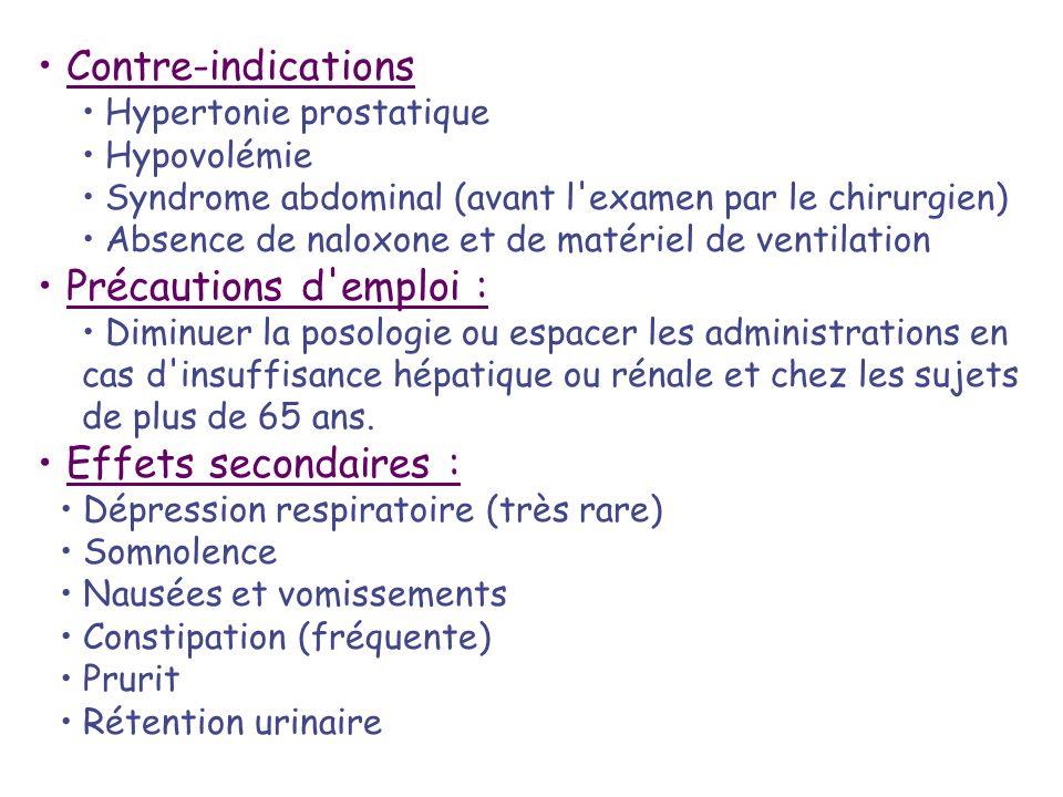 Contre-indications Hypertonie prostatique Hypovolémie Syndrome abdominal (avant l'examen par le chirurgien) Absence de naloxone et de matériel de vent