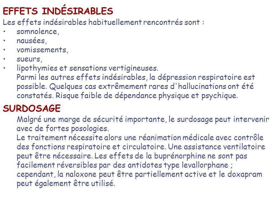 EFFETS INDÉSIRABLES Les effets indésirables habituellement rencontrés sont : somnolence, nausées, vomissements, sueurs, lipothymies et sensations vert