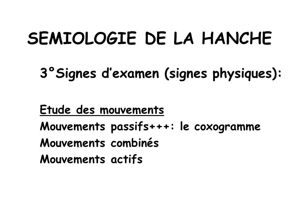 SEMIOLOGIE DE LA HANCHE 3°Signes dexamen (signes physiques): Etude des mouvements Mouvements passifs+++: le coxogramme Mouvements combinés Mouvements