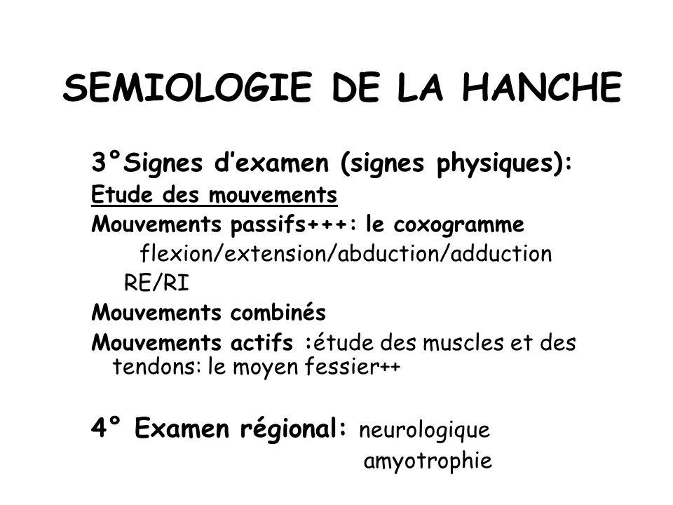 SEMIOLOGIE DE LA HANCHE 3°Signes dexamen (signes physiques): Etude des mouvements Mouvements passifs+++: le coxogramme flexion/extension/abduction/add