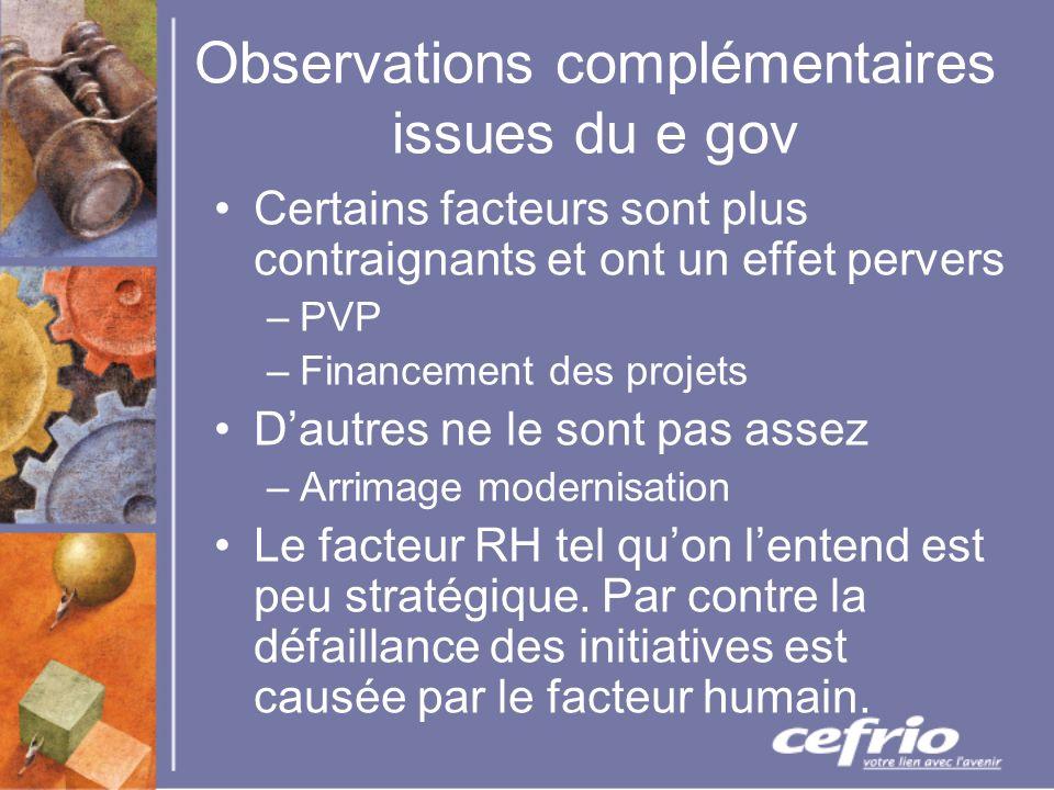 Observations complémentaires issues du e gov Certains facteurs sont plus contraignants et ont un effet pervers –PVP –Financement des projets Dautres ne le sont pas assez –Arrimage modernisation Le facteur RH tel quon lentend est peu stratégique.