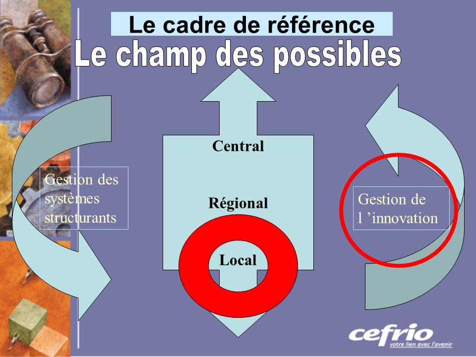 Le cadre de référence Gestion de l innovation Central Régional Local Gestion des systèmes structurants