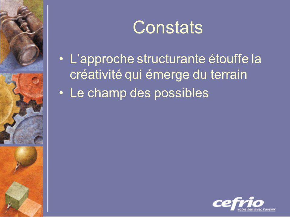 Constats Lapproche structurante étouffe la créativité qui émerge du terrain Le champ des possibles